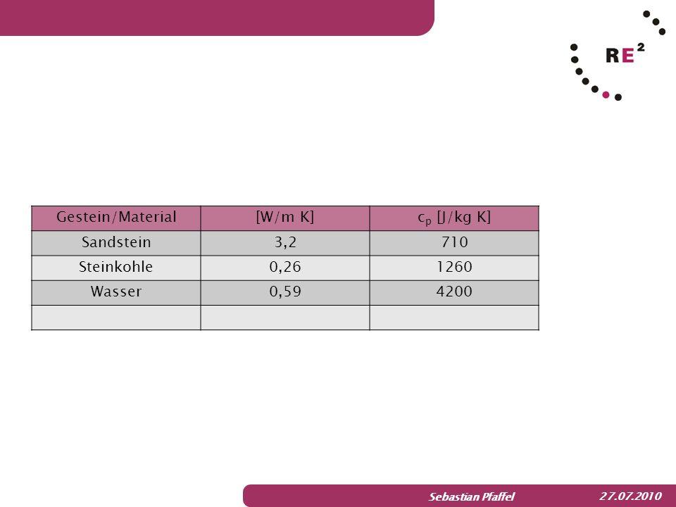 Gestein/Material [W/m K] cp [J/kg K] Sandstein 3,2 710 Steinkohle 0,26 1260 Wasser 0,59 4200